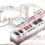 Davlumbaz Otomatik Yangın Söndürme Sistemleri